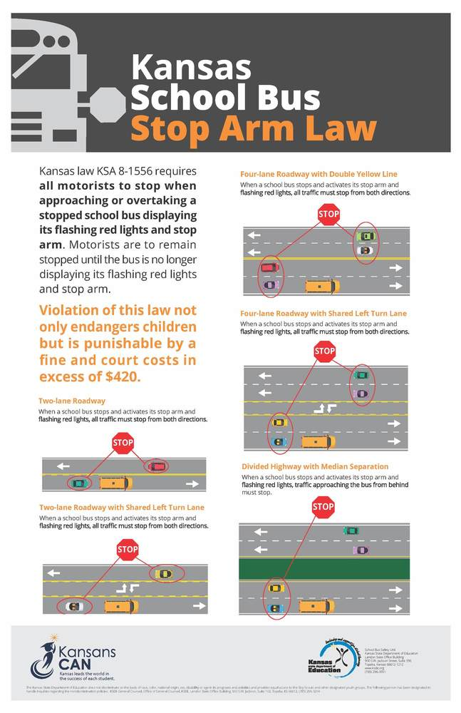 KS School Bus Stop Arm Law